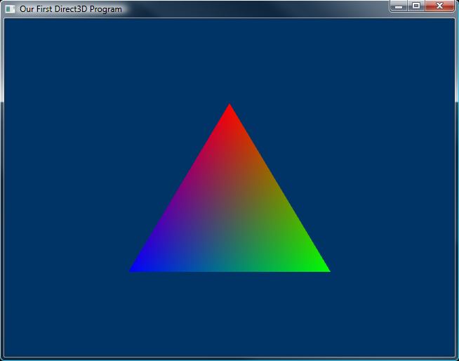 The Rendered Triangle